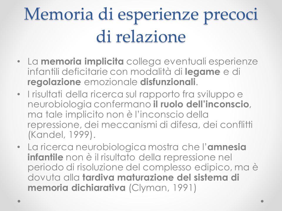 Memoria di esperienze precoci di relazione La memoria implicita collega eventuali esperienze infantili deficitarie con modalità di legame e di regolaz
