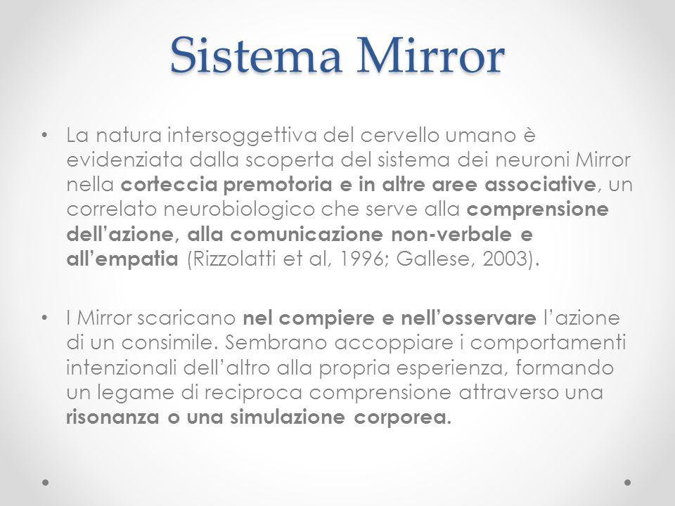 Sistema Mirror La natura intersoggettiva del cervello umano è evidenziata dalla scoperta del sistema dei neuroni Mirror nella corteccia premotoria e i
