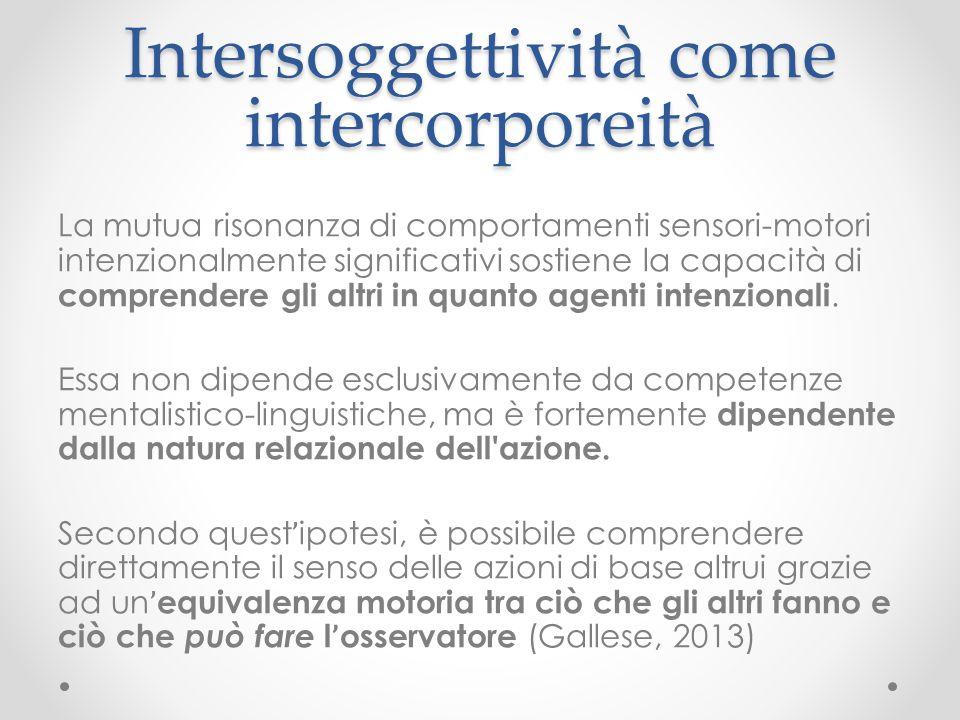 Intersoggettività come intercorporeità La mutua risonanza di comportamenti sensori-motori intenzionalmente significativi sostiene la capacità di compr