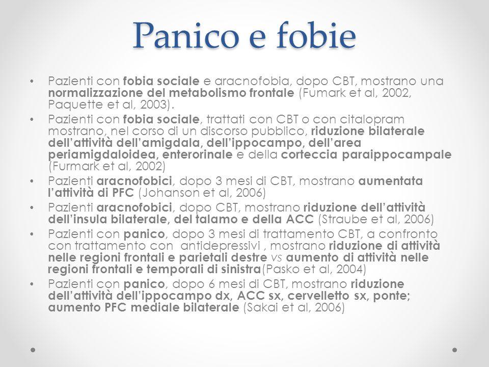 Panico e fobie Pazienti con fobia sociale e aracnofobia, dopo CBT, mostrano una normalizzazione del metabolismo frontale (Fumark et al, 2002, Paquette