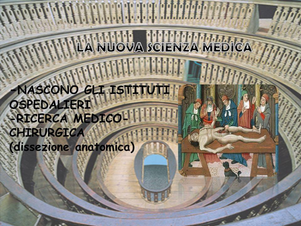 - NASCONO GLI ISTITUTI OSPEDALIERI -RICERCA MEDICO- CHIRURGICA (dissezione anatomica)