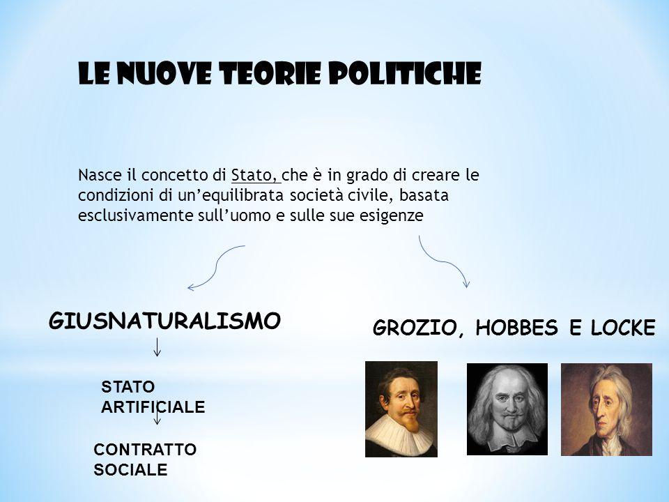 LE NUOVE TEORIE POLITICHE Nasce il concetto di Stato, che è in grado di creare le condizioni di un'equilibrata società civile, basata esclusivamente s