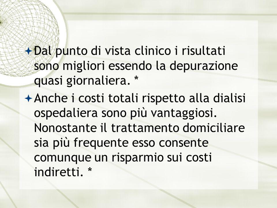  Dal punto di vista clinico i risultati sono migliori essendo la depurazione quasi giornaliera. *  Anche i costi totali rispetto alla dialisi ospeda