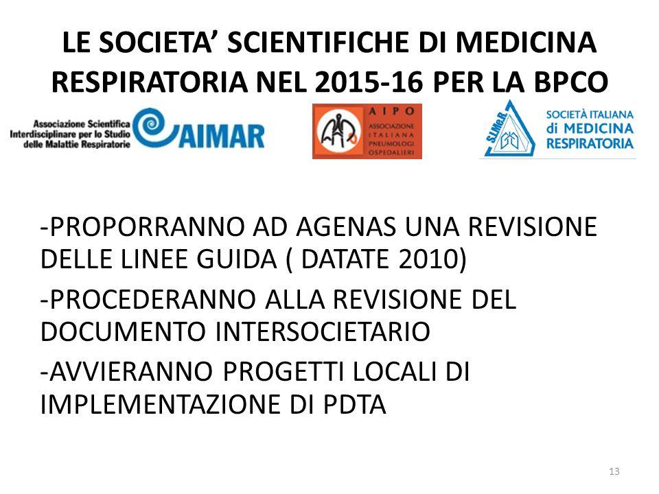 LE SOCIETA' SCIENTIFICHE DI MEDICINA RESPIRATORIA NEL 2015-16 PER LA BPCO 13 -PROPORRANNO AD AGENAS UNA REVISIONE DELLE LINEE GUIDA ( DATATE 2010) -PROCEDERANNO ALLA REVISIONE DEL DOCUMENTO INTERSOCIETARIO -AVVIERANNO PROGETTI LOCALI DI IMPLEMENTAZIONE DI PDTA