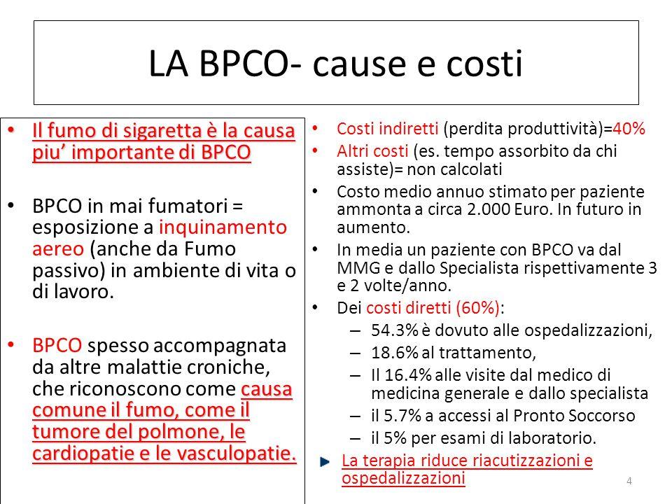 LA BPCO- cause e costi Il fumo di sigaretta è la causa piu' importante di BPCO Il fumo di sigaretta è la causa piu' importante di BPCO BPCO in mai fumatori = esposizione a inquinamento aereo (anche da Fumo passivo) in ambiente di vita o di lavoro.