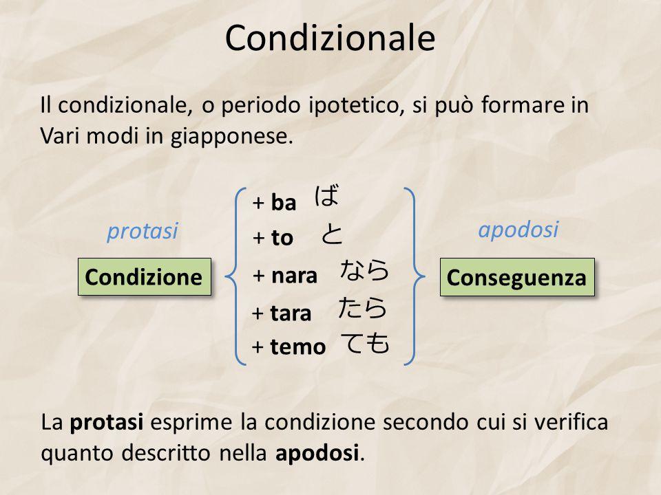 Condizionale ば Condizione Conseguenza + ba + to + nara + tara + temo と なら たら ても Il condizionale, o periodo ipotetico, si può formare in Vari modi in g