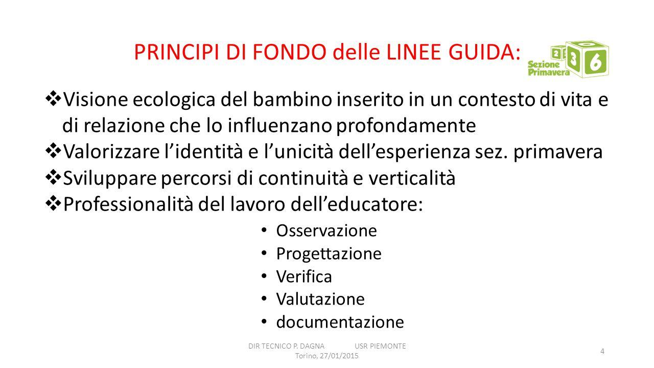 DIR TECNICO P. DAGNA USR PIEMONTE Torino, 27/01/2015 4 PRINCIPI DI FONDO delle LINEE GUIDA:  Visione ecologica del bambino inserito in un contesto di