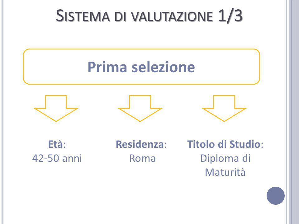 S ISTEMA DI VALUTAZIONE 1/3 Prima selezione Età: 42-50 anni Residenza: Roma Titolo di Studio: Diploma di Maturità