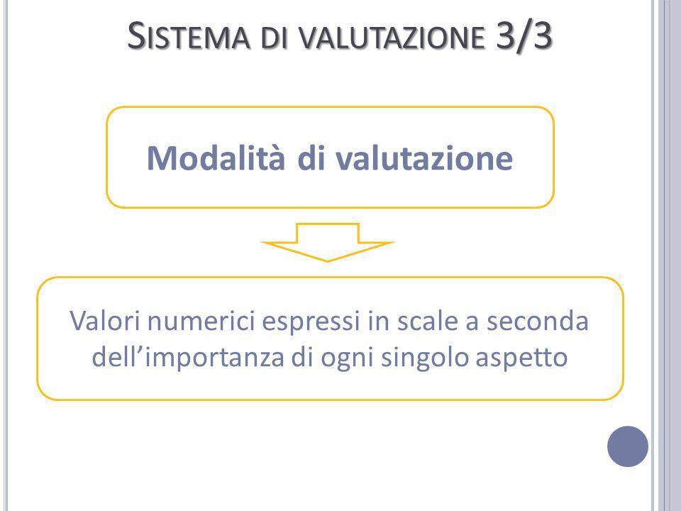 S ISTEMA DI VALUTAZIONE 3/3 Valori numerici espressi in scale a seconda dell'importanza di ogni singolo aspetto Modalità di valutazione