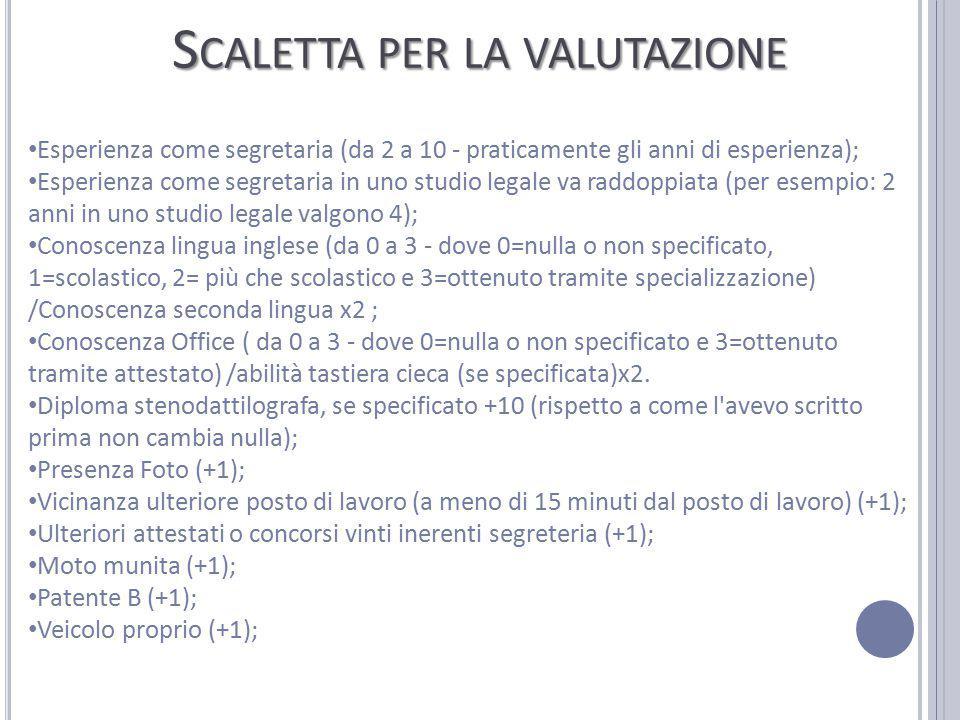 I PRIMI DIECI SELEZIONATI: 1.Stefania Scarponi 69 punti; 2.