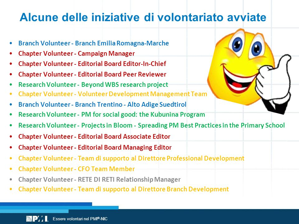 Branch Volunteer - Branch Emilia Romagna-Marche Chapter Volunteer - Campaign Manager Chapter Volunteer - Editorial Board Editor-In-Chief Chapter Volunteer - Editorial Board Peer Reviewer Research Volunteer - Beyond WBS research project Chapter Volunteer - Volunteer Development Management Team Branch Volunteer - Branch Trentino - Alto Adige Suedtirol Research Volunteer - PM for social good: the Kubunina Program Research Volunteer - Projects in Bloom - Spreading PM Best Practices in the Primary School Chapter Volunteer - Editorial Board Associate Editor Chapter Volunteer - Editorial Board Managing Editor Chapter Volunteer - Team di supporto al Direttore Professional Development Chapter Volunteer - CFO Team Member Chapter Volunteer - RETE DI RETI Relationship Manager Chapter Volunteer - Team di supporto al Direttore Branch Development Alcune delle iniziative di volontariato avviate Essere volontari nel PMI ® -NIC