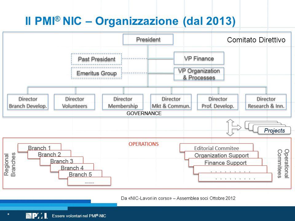 PMI ® -NIC: Introduzione al volontariato nel PMI ® e nel PMI ® -NIC Grazie e … a presto.