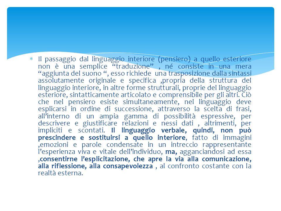 """ Il passaggio dal linguaggio interiore (pensiero) a quello esteriore non è una semplice """"traduzione"""", né consiste in una mera """"aggiunta del suono """","""