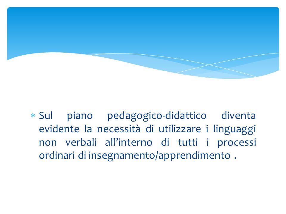  Sul piano pedagogico-didattico diventa evidente la necessità di utilizzare i linguaggi non verbali all'interno di tutti i processi ordinari di insegnamento/apprendimento.
