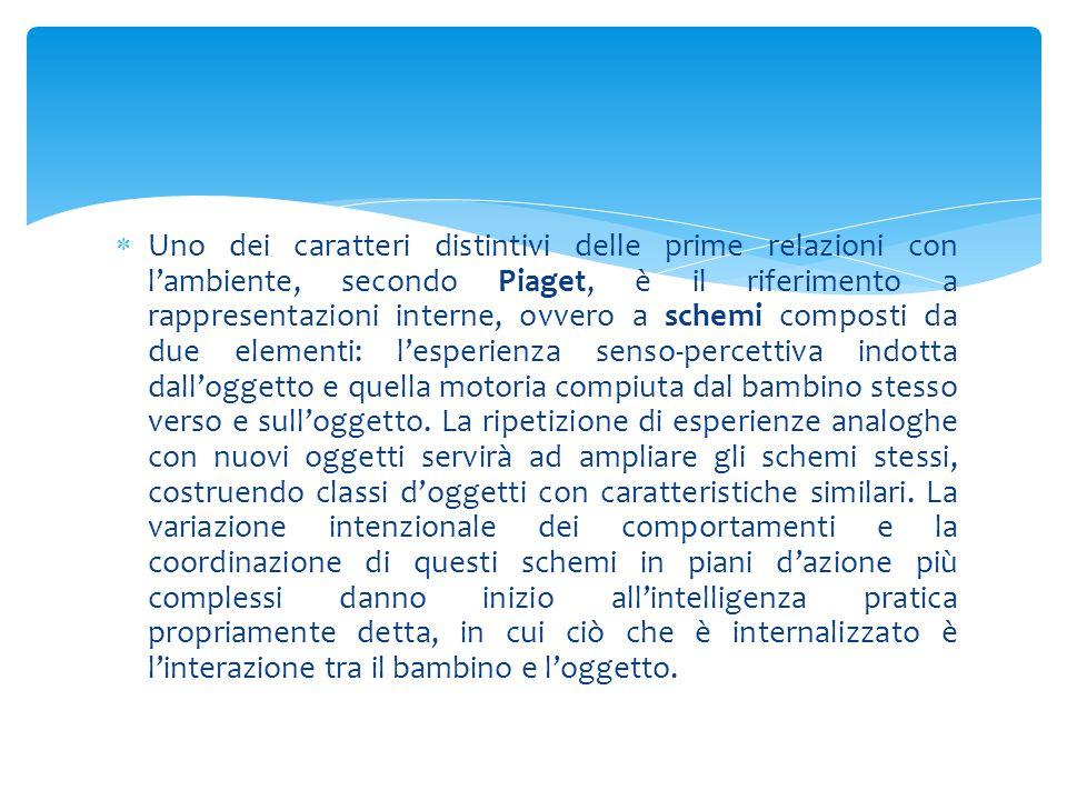  Uno dei caratteri distintivi delle prime relazioni con l'ambiente, secondo Piaget, è il riferimento a rappresentazioni interne, ovvero a schemi comp