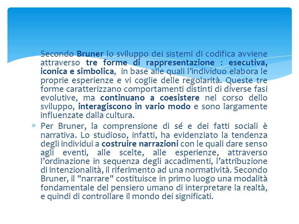  Secondo Bruner lo sviluppo dei sistemi di codifica avviene attraverso tre forme di rappresentazione : esecutiva, iconica e simbolica, in base alle q