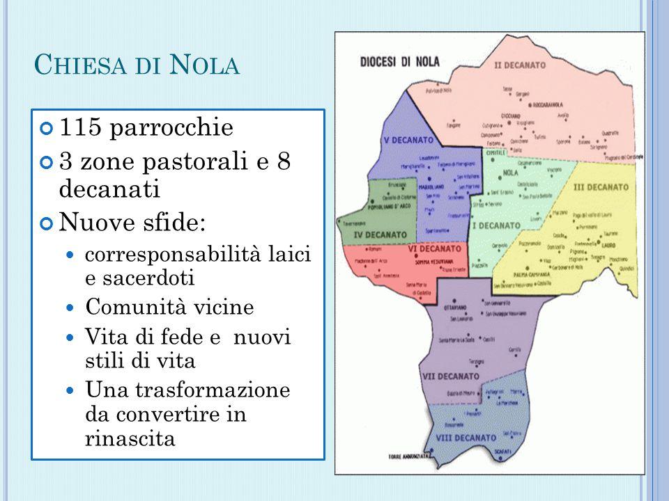 C HIESA DI N OLA 115 parrocchie 3 zone pastorali e 8 decanati Nuove sfide: corresponsabilità laici e sacerdoti Comunità vicine Vita di fede e nuovi stili di vita Una trasformazione da convertire in rinascita