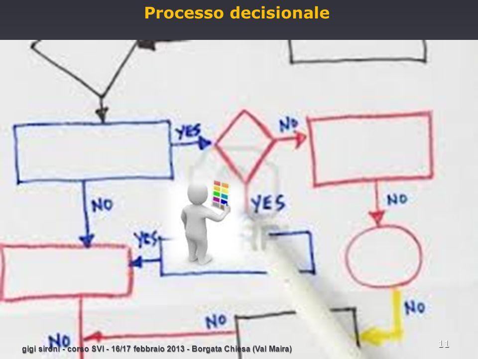 gigi sironi - corso SVI - 16/17 febbraio 2013 - Borgata Chiesa (Val Maira) 11 Processo decisionale