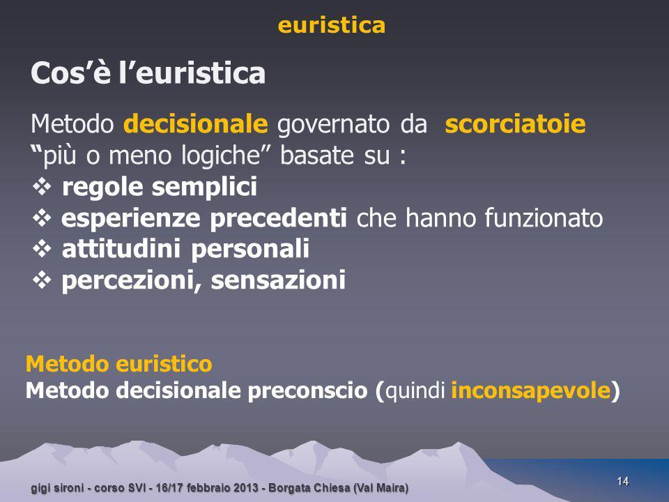 gigi sironi - corso SVI - 16/17 febbraio 2013 - Borgata Chiesa (Val Maira) 14 euristica Cos'è l'euristica Metodo decisionale governato da scorciatoie