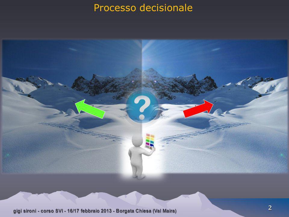 gigi sironi - corso SVI - 16/17 febbraio 2013 - Borgata Chiesa (Val Maira) 13 trappole euristiche Trappola mentale