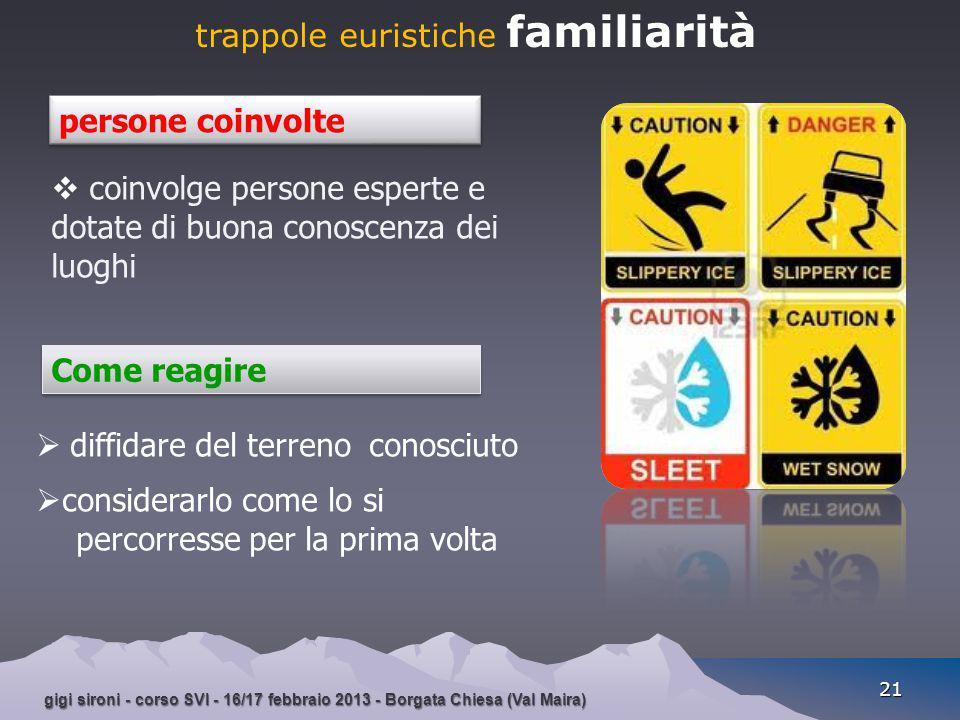 gigi sironi - corso SVI - 16/17 febbraio 2013 - Borgata Chiesa (Val Maira) 21 trappole euristiche familiarità Come reagire  diffidare del terreno con
