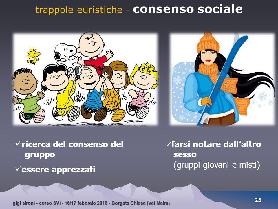 gigi sironi - corso SVI - 16/17 febbraio 2013 - Borgata Chiesa (Val Maira) 25 trappole euristiche - consenso sociale ricerca del consenso del gruppo e