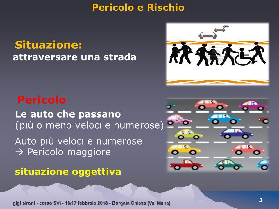 gigi sironi - corso SVI - 16/17 febbraio 2013 - Borgata Chiesa (Val Maira) 3 Pericolo e Rischio Pericolo Situazione: attraversare una strada Le auto c