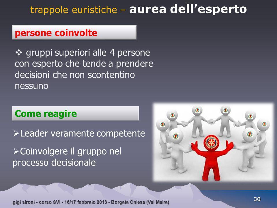 gigi sironi - corso SVI - 16/17 febbraio 2013 - Borgata Chiesa (Val Maira) 30 trappole euristiche – aurea dell'esperto  gruppi superiori alle 4 perso