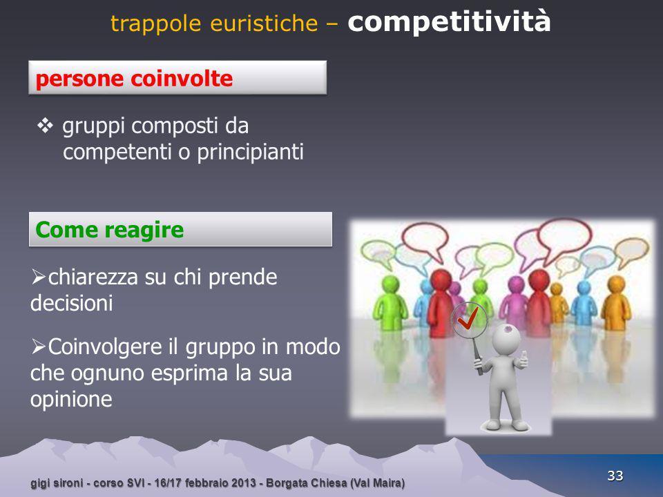 gigi sironi - corso SVI - 16/17 febbraio 2013 - Borgata Chiesa (Val Maira) 33 trappole euristiche – competitività  gruppi composti da competenti o pr