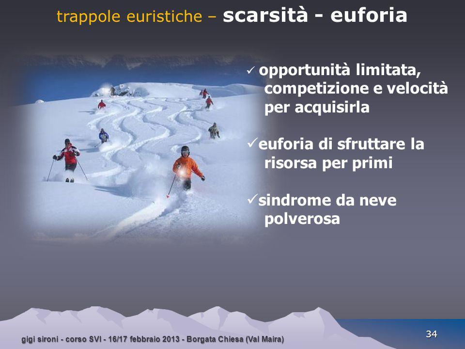 gigi sironi - corso SVI - 16/17 febbraio 2013 - Borgata Chiesa (Val Maira) 34 trappole euristiche – scarsità - euforia opportunità limitata, competizi