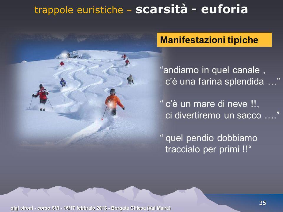 """gigi sironi - corso SVI - 16/17 febbraio 2013 - Borgata Chiesa (Val Maira) 35 trappole euristiche – scarsità - euforia """"andiamo in quel canale, c'è un"""