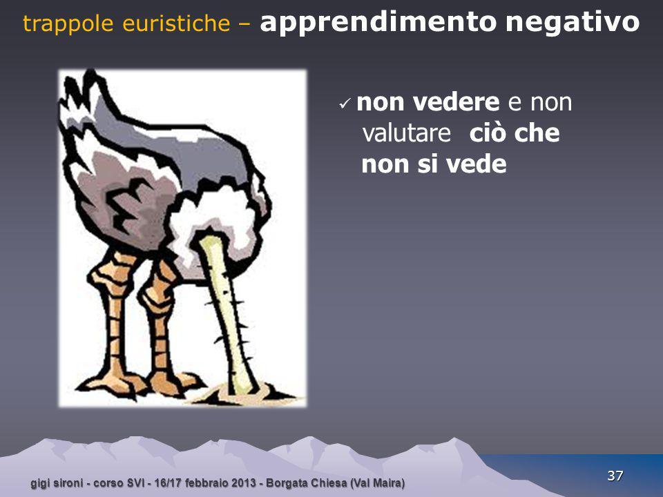 gigi sironi - corso SVI - 16/17 febbraio 2013 - Borgata Chiesa (Val Maira) 37 trappole euristiche – apprendimento negativo non vedere e non valutare c