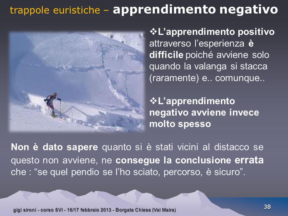 gigi sironi - corso SVI - 16/17 febbraio 2013 - Borgata Chiesa (Val Maira) 38 trappole euristiche – apprendimento negativo  L'apprendimento positivo