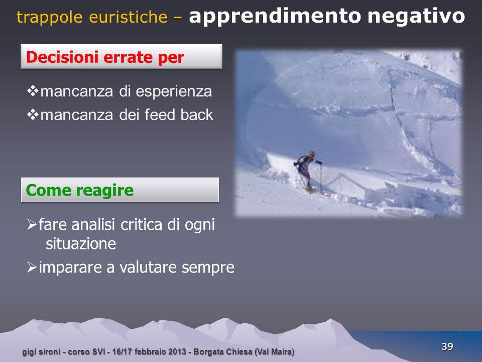 gigi sironi - corso SVI - 16/17 febbraio 2013 - Borgata Chiesa (Val Maira) 39 trappole euristiche – apprendimento negativo  mancanza di esperienza 