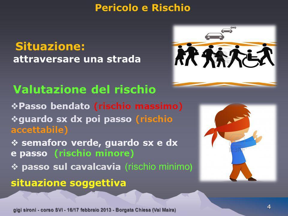 gigi sironi - corso SVI - 16/17 febbraio 2013 - Borgata Chiesa (Val Maira) 4 Pericolo e Rischio  Passo bendato (rischio massimo)  guardo sx dx poi p