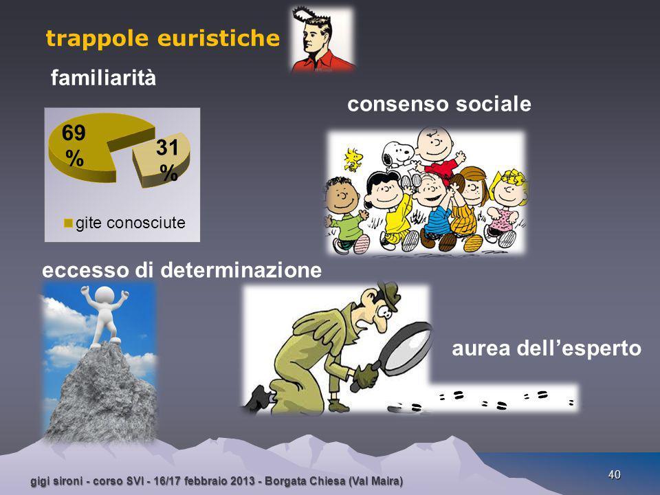 gigi sironi - corso SVI - 16/17 febbraio 2013 - Borgata Chiesa (Val Maira) 40 trappole euristiche familiarità eccesso di determinazione consenso socia