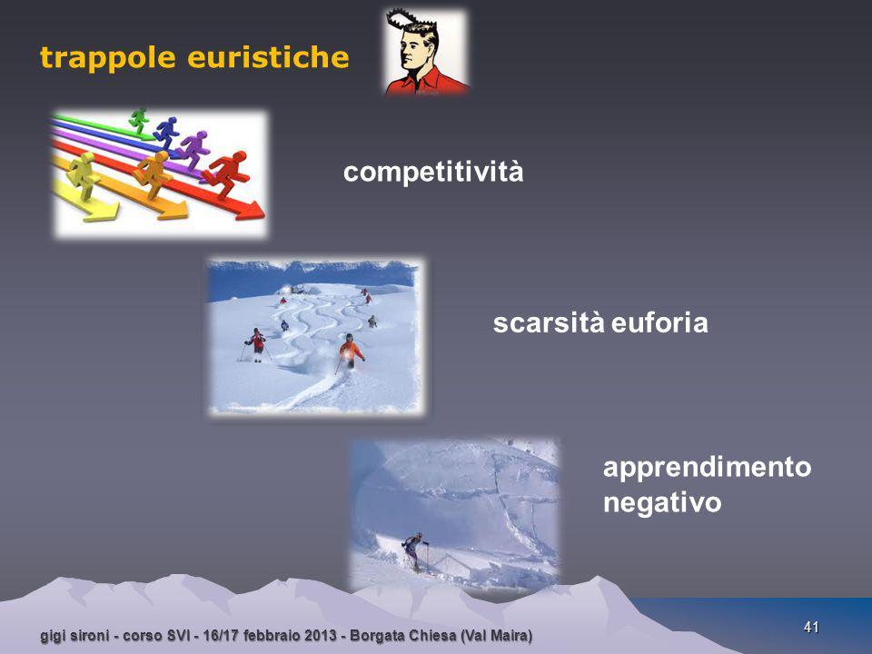 gigi sironi - corso SVI - 16/17 febbraio 2013 - Borgata Chiesa (Val Maira) 41 trappole euristiche competitività apprendimento negativo scarsità eufori