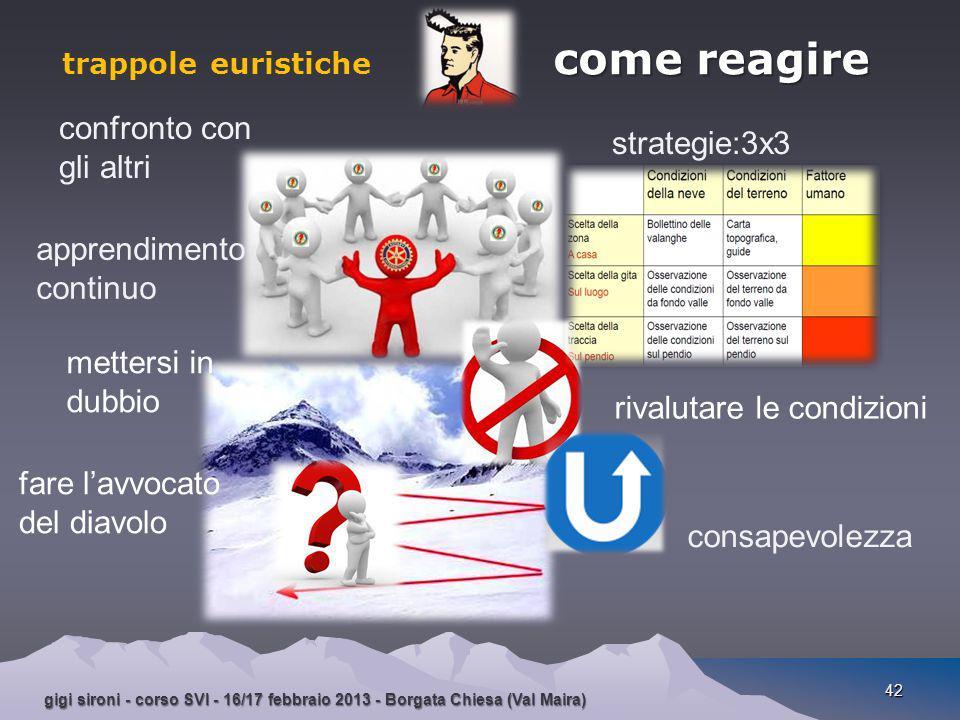 gigi sironi - corso SVI - 16/17 febbraio 2013 - Borgata Chiesa (Val Maira) 42 come reagire trappole euristiche come reagire strategie:3x3 mettersi in