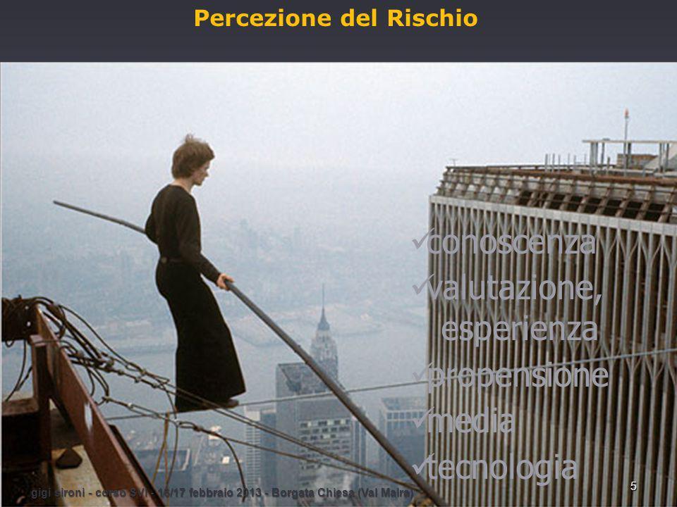 gigi sironi - corso SVI - 16/17 febbraio 2013 - Borgata Chiesa (Val Maira) 5 Percezione del Rischio conoscenza valutazione, esperienza propensione med