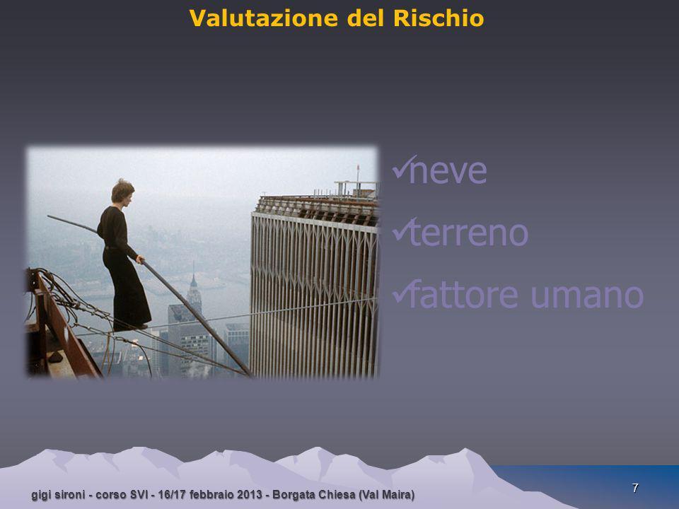 gigi sironi - corso SVI - 16/17 febbraio 2013 - Borgata Chiesa (Val Maira) 7 Valutazione del Rischio neve terreno fattore umano