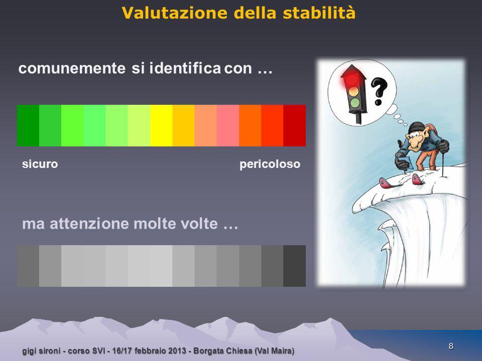 gigi sironi - corso SVI - 16/17 febbraio 2013 - Borgata Chiesa (Val Maira) 8 sicuro pericoloso Valutazione della stabilità comunemente si identifica c