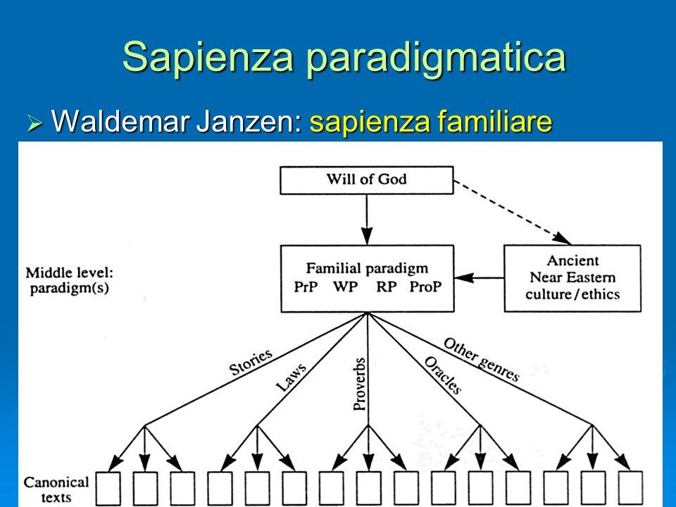 Sapienza paradigmatica  Waldemar Janzen: sapienza familiare