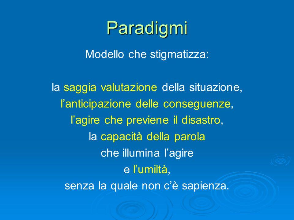 Paradigmi Modello che stigmatizza: la saggia valutazione della situazione, l'anticipazione delle conseguenze, l'agire che previene il disastro, la capacità della parola che illumina l'agire e l'umiltà, senza la quale non c'è sapienza.