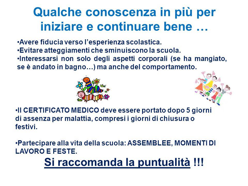 Orario Via dei Sibillini G.MameliVia Cardarelli G.