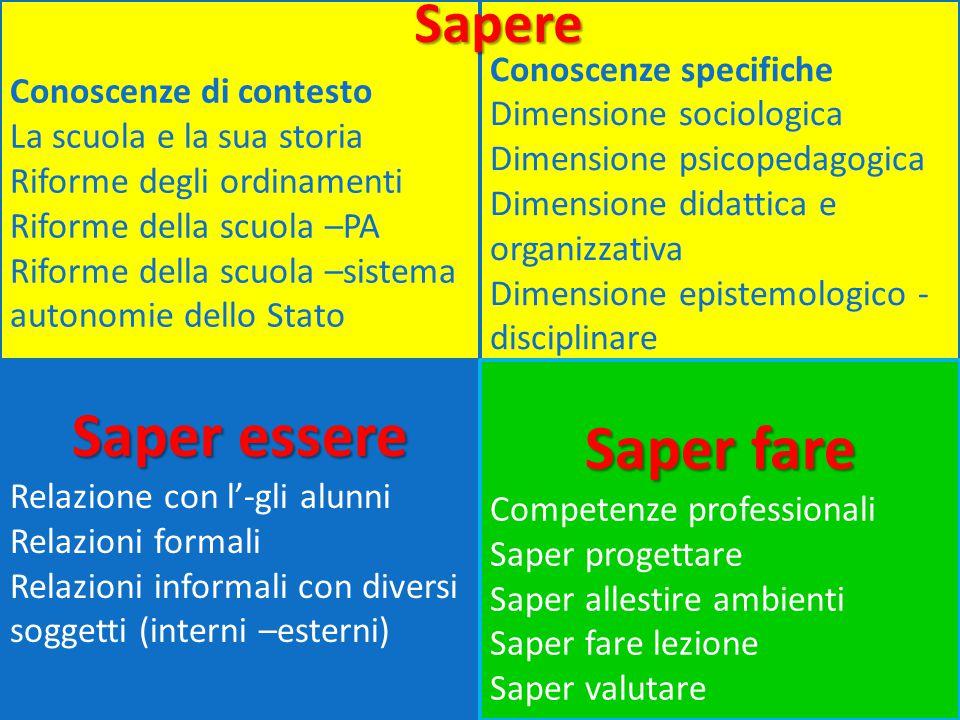 Conoscenze di contesto La scuola e la sua storia Riforme degli ordinamenti Riforme della scuola –PA Riforme della scuola –sistema autonomie dello Stat