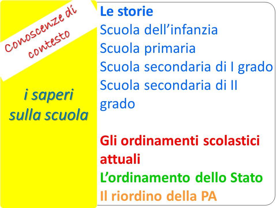 Componente sociologica Istanza sociale Istanza europea Istanza nazionale Istanza territoriale Istanze delle famiglie Istanze degli alunni Componente psicopedagogica P.