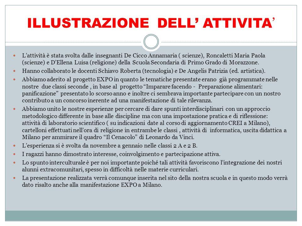 ILLUSTRAZIONE DELL' ATTIVITA ' L'attività è stata svolta dalle insegnanti De Cicco Annamaria ( scienze), Roncaletti Maria Paola (scienze) e D'Ellena L