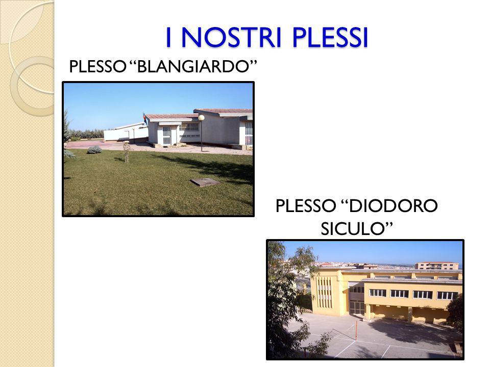 I NOSTRI PLESSI PLESSO BLANGIARDO PLESSO DIODORO SICULO