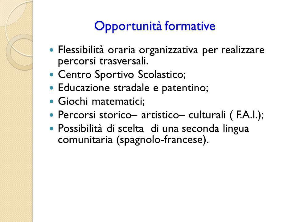 Opportunità formative Flessibilità oraria organizzativa per realizzare percorsi trasversali.