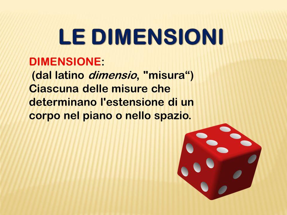 DIMENSIONE: (dal latino dimensio,